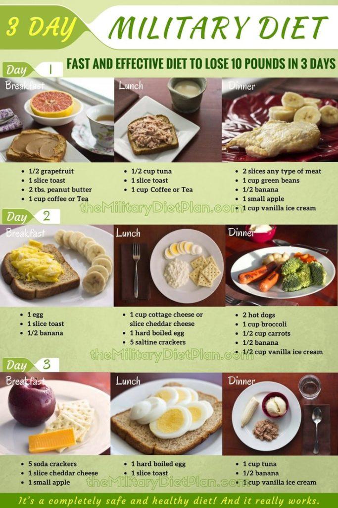 dieta militar imagen comidas aceptadas